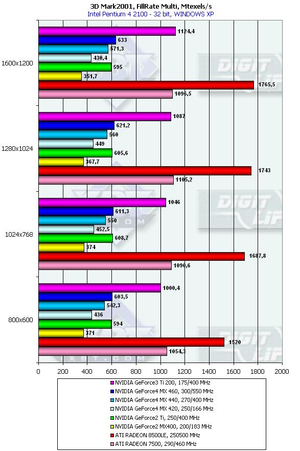 Aopen Aeolus Mx440 8x-v64 N4 Download Stats