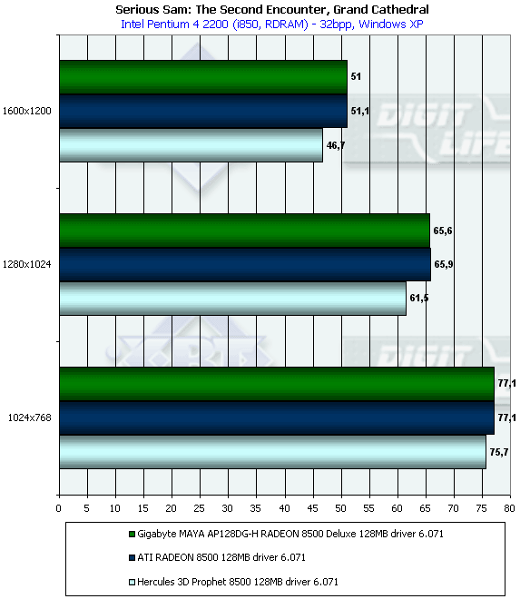 ATI Radeon HD driver for bit Windows 10 Solved - Windows 10 Forums