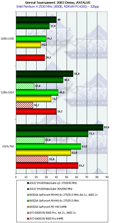 Opengl Driver Geforce4 Mx440