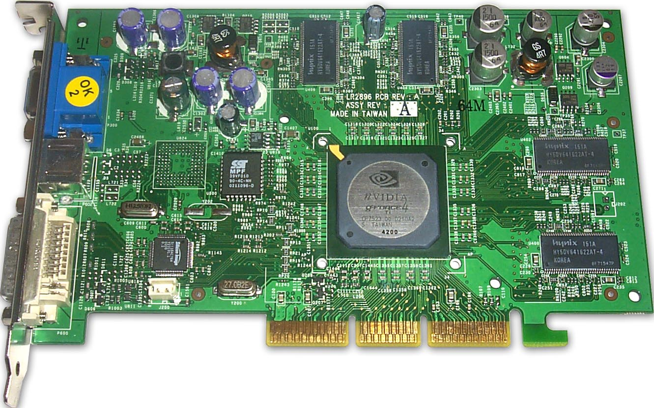 NVIDIA GeForce4 4200 Go (Dell Mobile) Driver