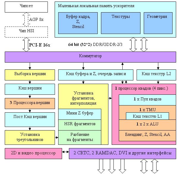 Обозначения в схемах двигатель постоянного тока