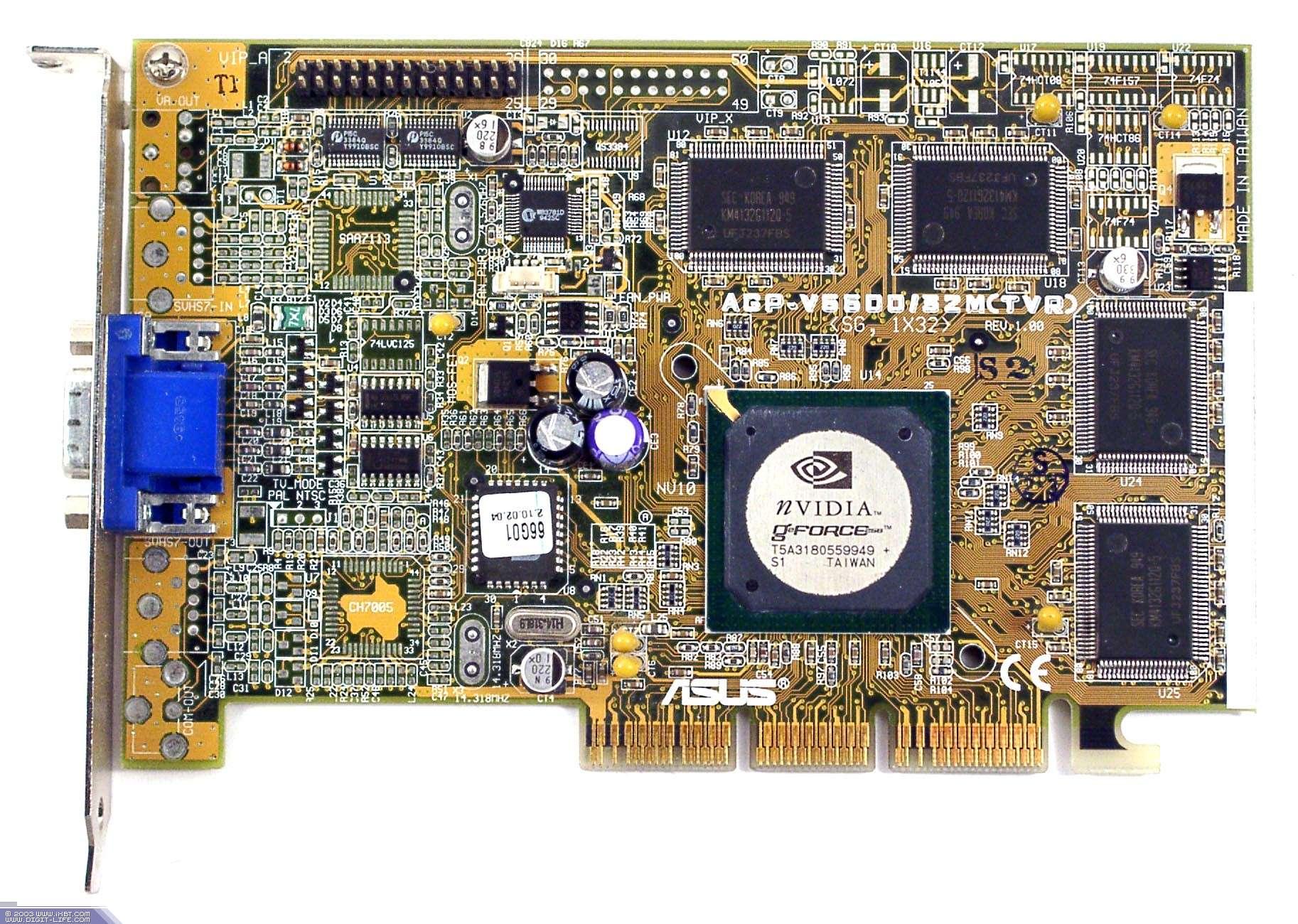 SCARICA GEFORCE2 DDR