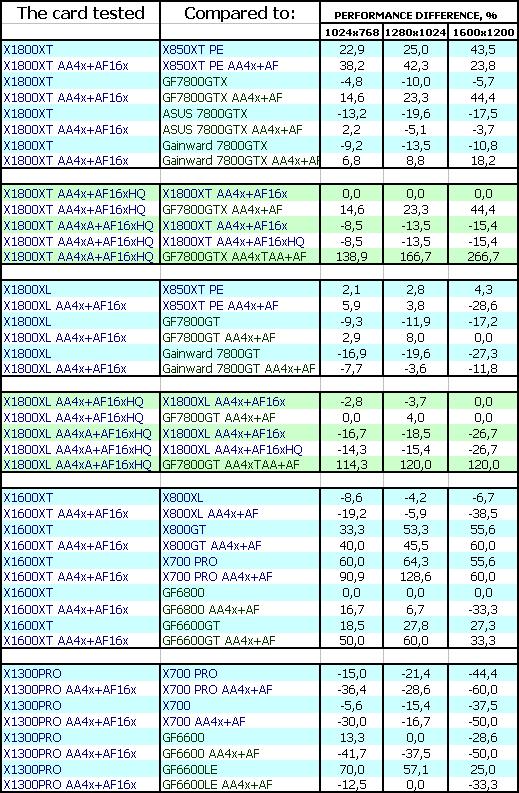 Asus x1300 series