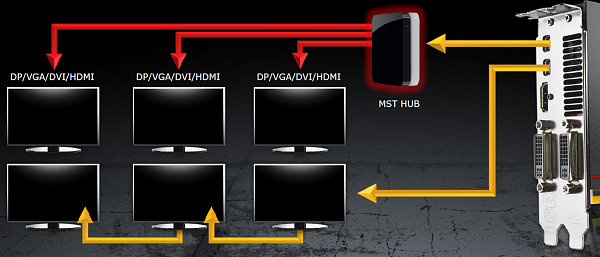 Если вдруг на вашем компьютере стало периодически мерцать изображение, не оставляйте эту проблему без внимания