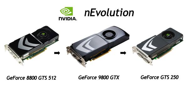Nvidia geforce gts 250 drivers windows 7 32-bit