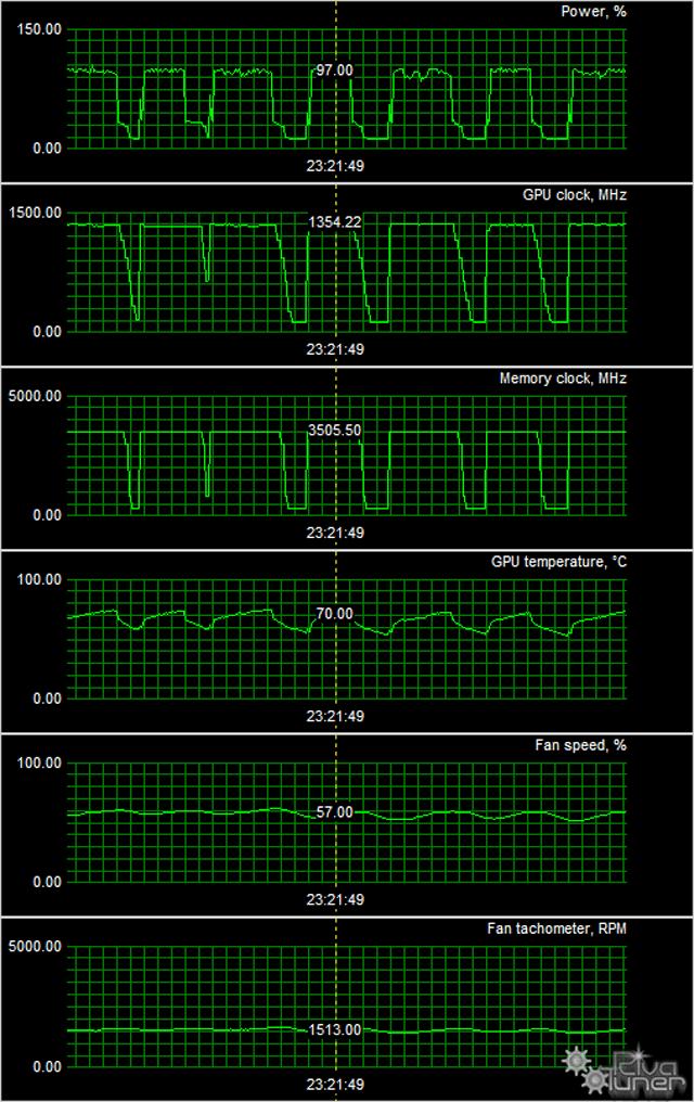 Драйверы Для Видеокарты Intel Core Socket