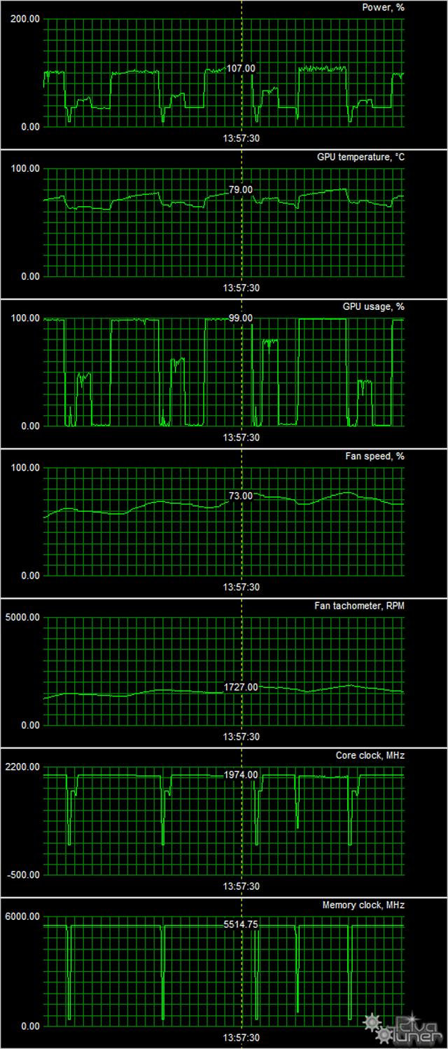 Скачать Asus GPU Tweak для Windows 10
